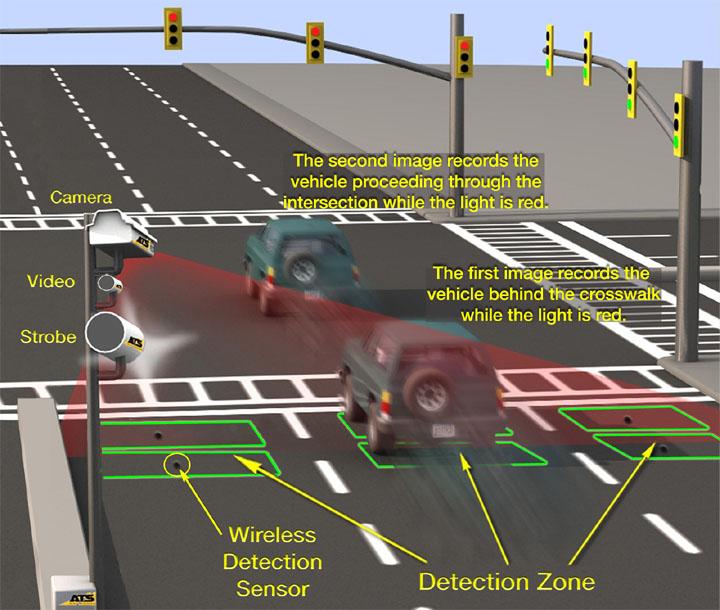 Red Light Cameras Return To Arlington Arlnow Com