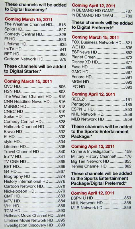 Comcast Going All Digital In Arlington Will Add Hd