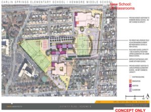 New elementary school proposed for the Carlin Springs/Kenmore campus