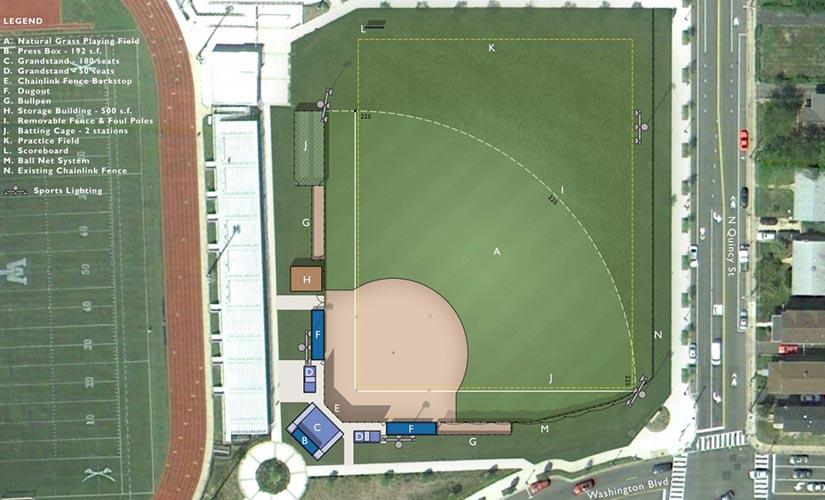 Focus Lee County >> County Board to Consider New W-L Softball Field   ARLnow.com
