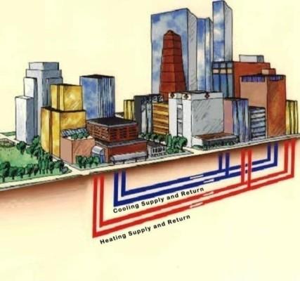 District energy system illustration