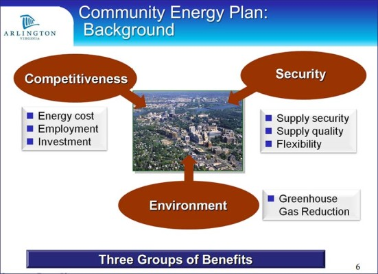 Slide from Community Energy Plan presentation