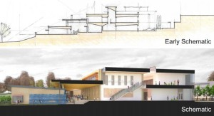 Approved schematic design of the new elementary school on the Williamsburg Middle School campus