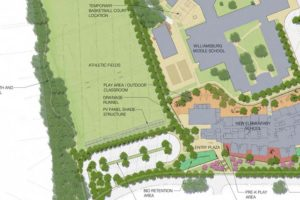 Williamsburg elementary school field plans