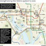 """Metro """"inner loop"""" design"""