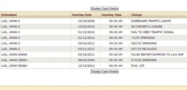 District Court charges in Fairfax County