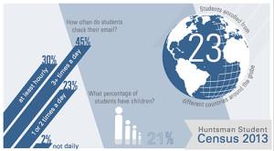 Data Illustrate infographic