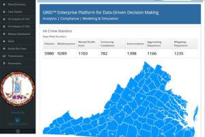A screenshot of Mindcubed's Grid platform