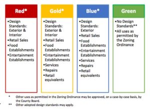 Retail plan color coding before John Vihstadt's motioned passed