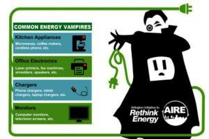 AIRE Energy Vampires graphic
