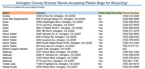 Grocery stores accepting plastic bags (Courtesy of Arlington County)