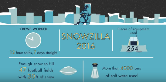 Snowzilla Graphic (Image via YouTube/Arlington County)