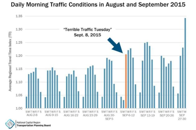 """September Shock"" traffic analysis (image via TPB)"