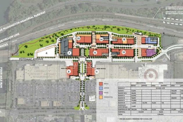 First phase of the North Potomac Yard development proposal