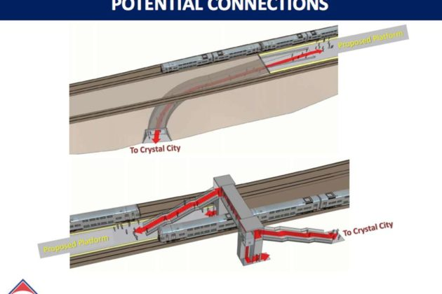 Among the options for pedestrians are a tunnel and overpass (image via VRE)