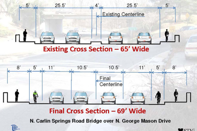 The County Board will discuss a plan to replace the Carlin Springs Road Bridge