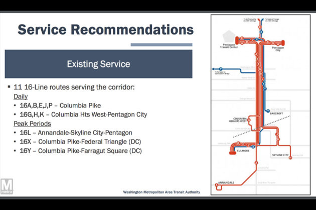 Diagram of existing bus service on Columbia Pike