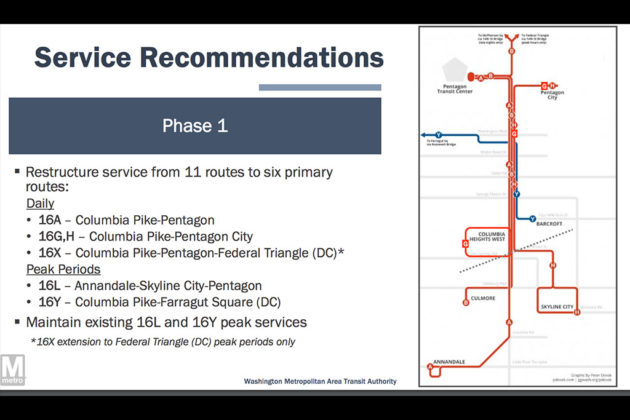 WMATA 'Premium Bus' recommendations for Columbia Pike