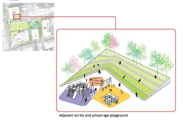 Rosslyn Highlands Park plan for Queens Court